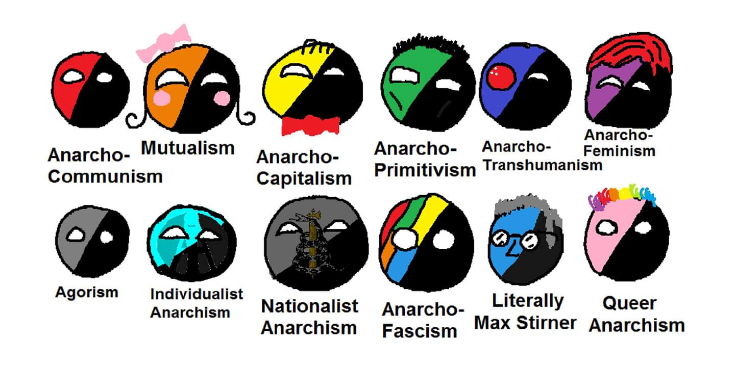 types_of_anarchism